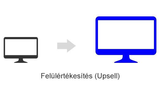 Upsell - felülértékesítés