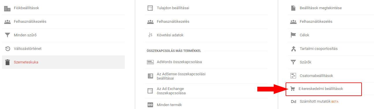 Google Analytics E-kereskedelem