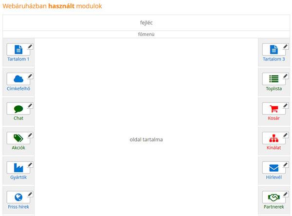 Modulok a webáruházban