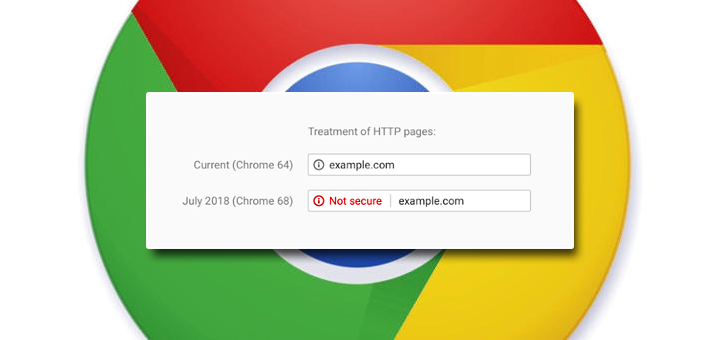 Még egy hónap és a Google kinyírja a HTTP-t